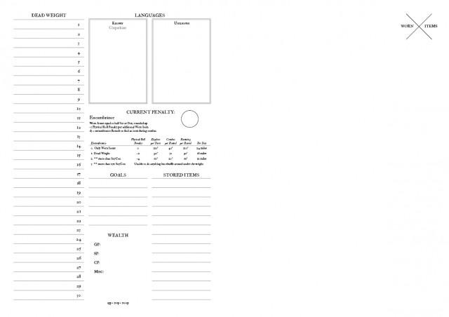 Cörpathium Character Sheet Innards